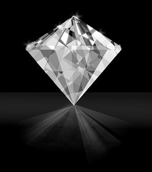 Que doit nous fournir une boutique de bijoux montpellier après un achat ?